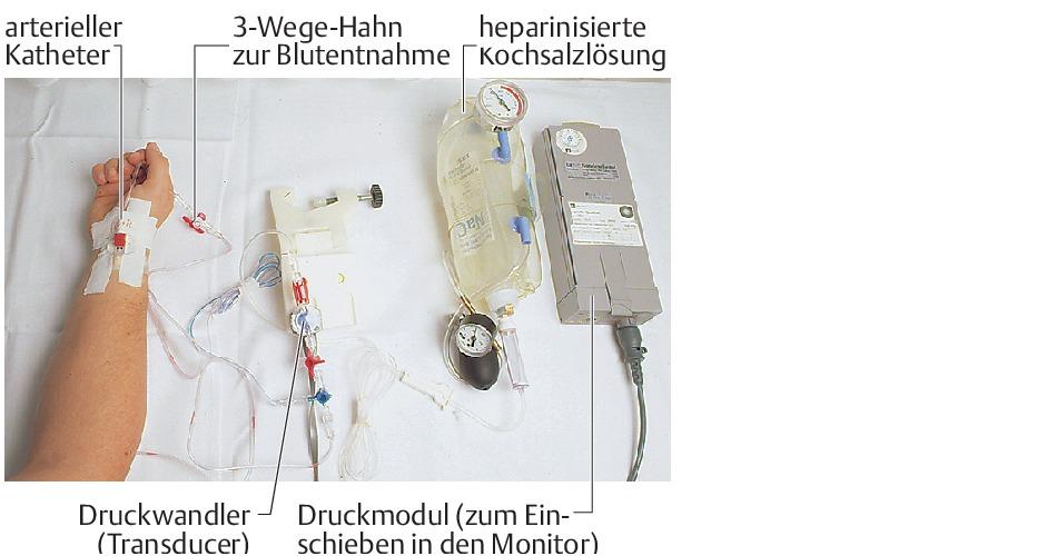 Invasive Blutdruckmessung || Med-koM