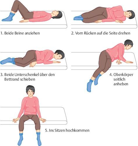 Schejnyj die Osteochondrose der Schmerz in der Stirn